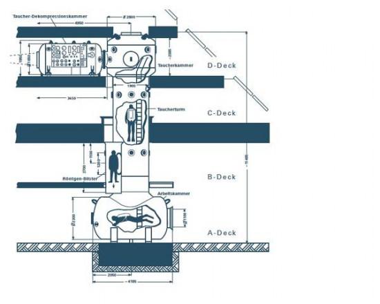 6. Aufbau Tauchturm